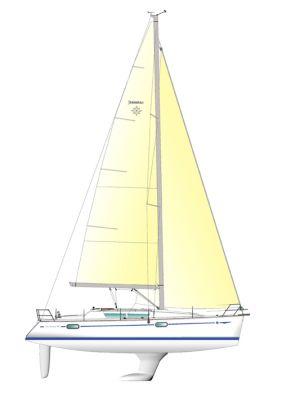 Jeanneau39i sailplan